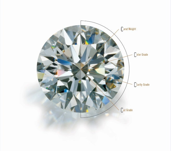 how do you choose a diamond with the most sparkle elite