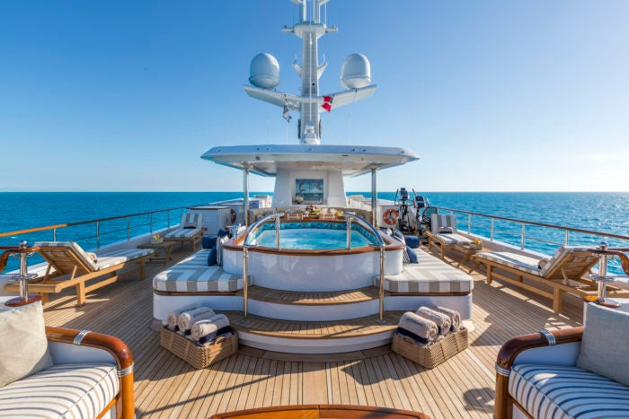 Best superyachts to charter